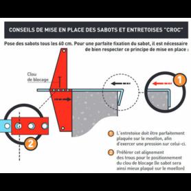 KIT de coffrage pour dalle CROC